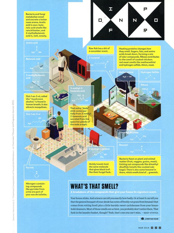Wired - www.jesseharp.com